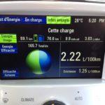 3.63 litres pour rouler 165.7km