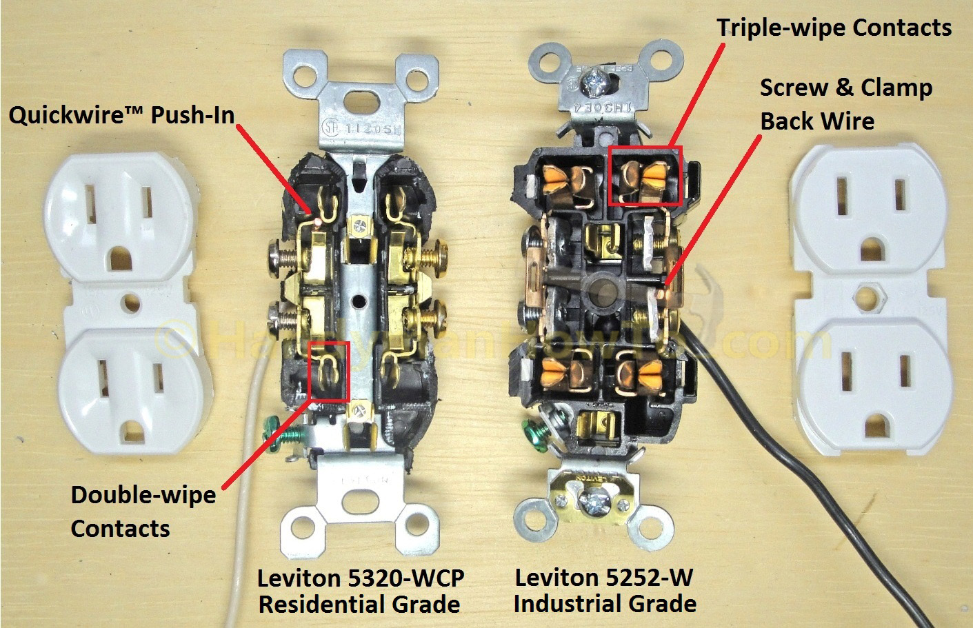 L298n Wiring Diagram in addition What Is The Proper Way To Wire A Light Switch Fan Switch And Receptacle In One B moreover Product 200326702 200326702 also Brunswick Nexgen Wiring Diagram furthermore Plugmold Multi Outlet Systems With Usb Charging Or Gfci Protection. on wiring gfci outlets in series