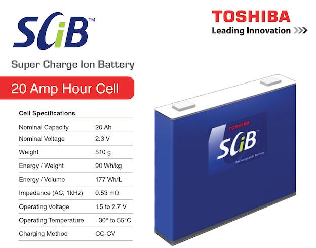 Batterie lithium titanate nanometrique Toshiba  SCiB