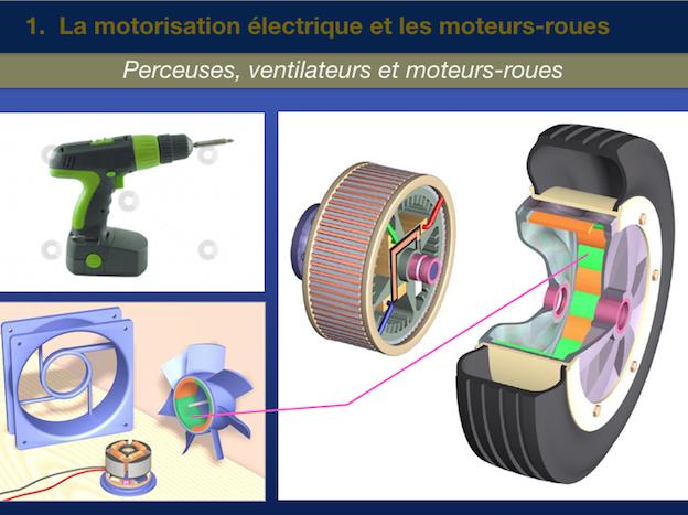 Application moteurs-roues motorisation électrique
