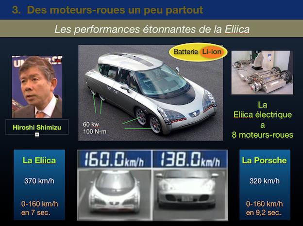 Performance voiture électrique à moteurs-roues Eliica