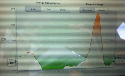 1-Energie-P