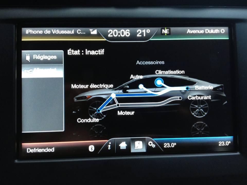 Il est intéressant de voir l'utilisation de l'énergie dans la voiture grâce à cette représentation de la voiture.