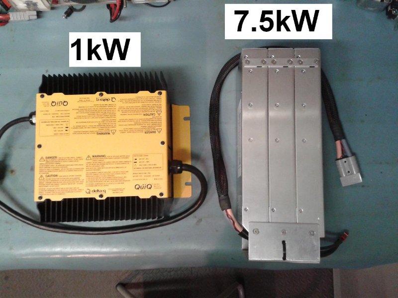 Chargeur ultra rapide pour ma moto Zéro 100% électrique