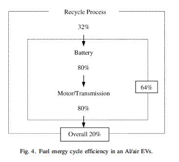 efficacite-pac-air-aluminium
