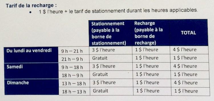 tarification