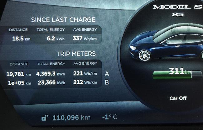 Eh oui, j'ai vraiment dépassé 110 000 KM, sans AUCUNE émission!