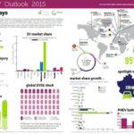 Global-EV-Outlook-2015