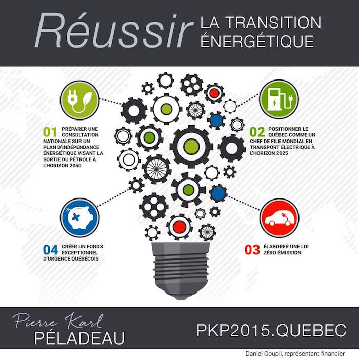 Transition-Energetique-PKP
