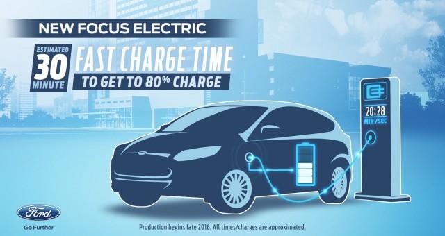 SIAM 2016 : Ford Focus électrique 2017 améliorée!