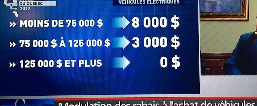 Budget Québec 2017: Finit l'aide financière pour l'acquisition d'une Tesla!