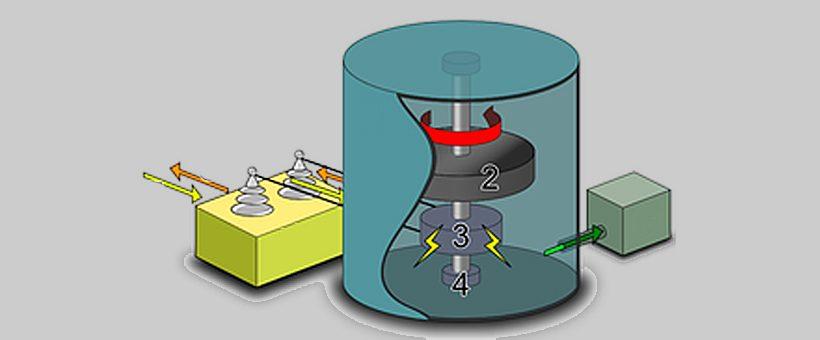 Savez-vous ce qu'est un volant d'inertie ou une roue d'inertie ?
